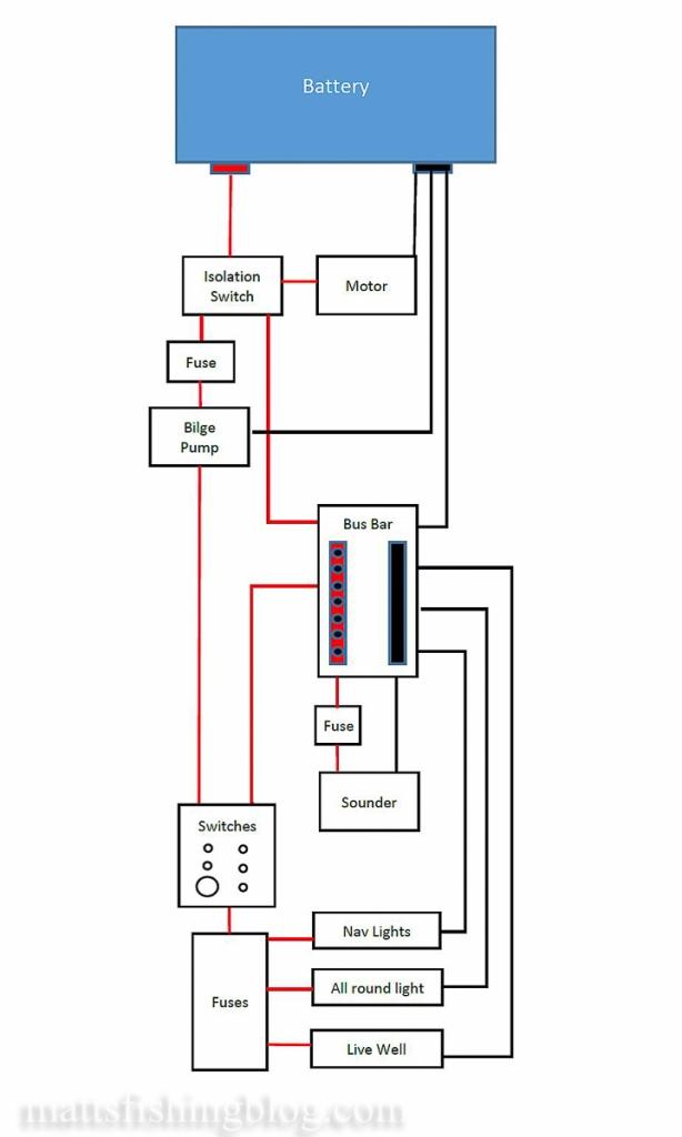 Electrics map MFB